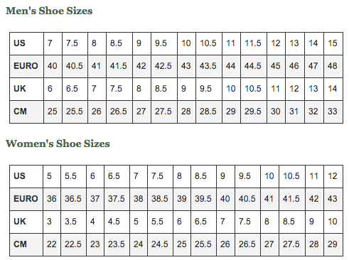 You will notice that the shoe size and conversion is actually indicated on the shoe box. Directly below the USA size the UK, EUR, and CM measurements are indicated. Directly below the USA size the UK, EUR, and CM measurements are indicated.